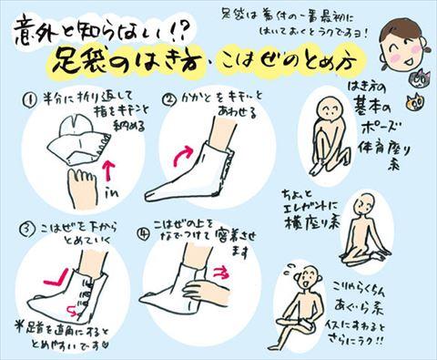 足袋の履き方・コハゼの留め方